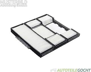 COOPERSFIA PC8341-2 Heating