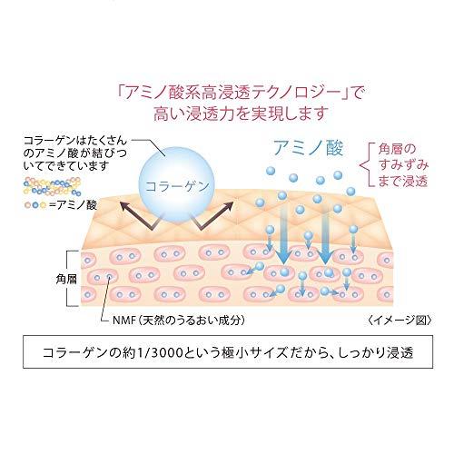 JINO(ジーノ)『アミノモイストローションⅠ(しっとりタイプ)』
