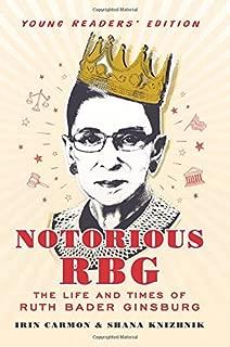 Best rbg age Reviews