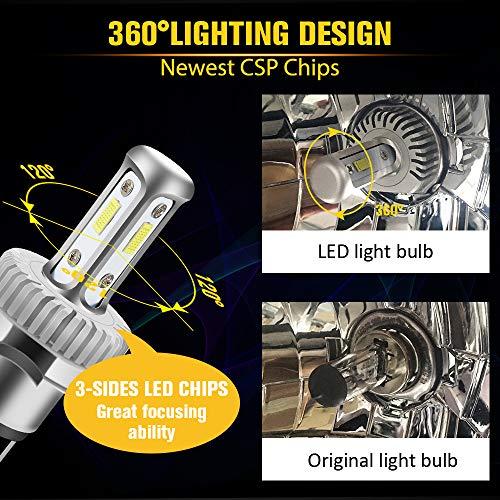 DAYWALKER H4 LED Motorcycle Headlight Bulb