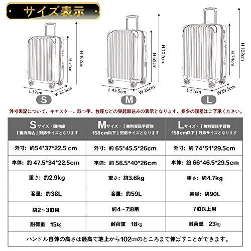 [クールライフ]COOLIFEスーツケースキャリーバッグダブルキャスター二年安心保証機内持込ファスナー式人気色超軽量TSAローク(メタリックグリン,Sサイズ(機内持ち込み))