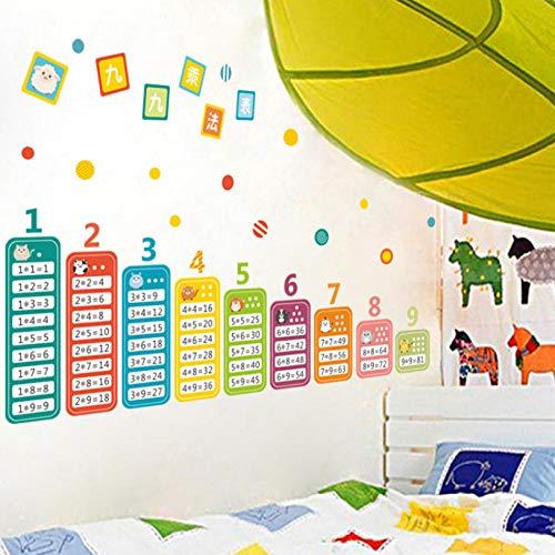 Niños de dibujos animados 99 Tabla de multiplicación Matemáticas Juguete de la Pared Pegatinas de Diy Para Habitación de Niños Bebé Aprender Educativo Montessori Mural Art Decals