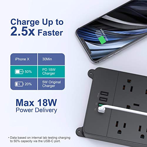 TROND USB C Power Strip Surge Protector, 13AC Widely-Spaced Outlets Expansion with 4 USB Ports, 18W Quick Charge 3.0 & USB C Power Delivery, 4000 Joules, Flat Plug, 5ft Long Extension Cord, Wall Mount 4