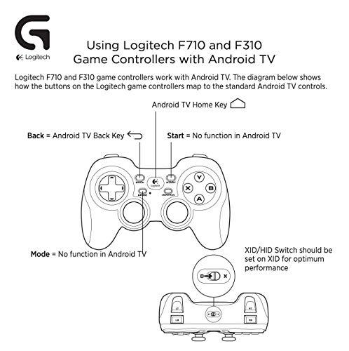 Logitech F310 Gamepad - AP (PC USB Cable Connection)