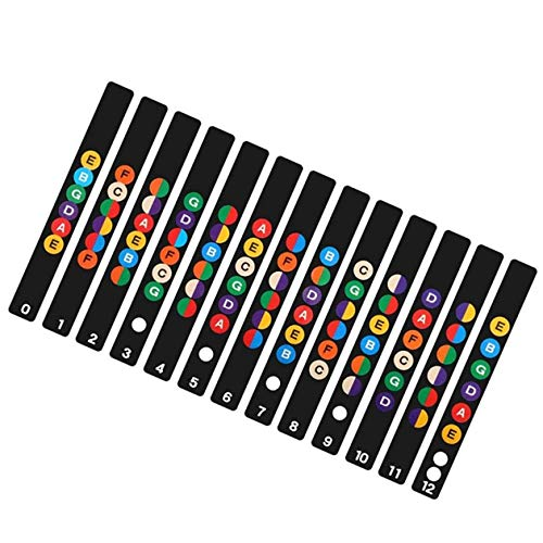 Pegatina de escala musical de guitarra BIYI Diapasón de mástil de guitarra Mapa de notas Pegatina de trastes Lables Calcomanías Aprender diapasón (multicolor) ()