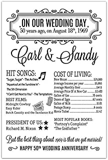 50th Wedding Anniversary 1969 Stats Sign Photo Prop Poster