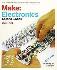 Maker Media Inc