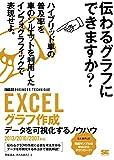 EXCELグラフ作成 [ビジテク] データを可視化するノウハウ 2013/2010/2007対応