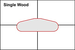 Pickup Routing Template- SINGLE COIL - Standard