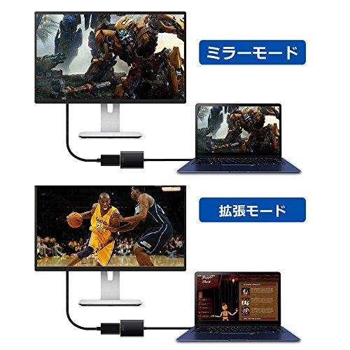 『USB3.0 VGA 変換 アダプター VGA 変換 アダプタ USB ディスプレイアダプタ ビデオグラフィックカード1080pサーポート USB3.0 to VGA Windows 10/8.1/8/7など対応』の2枚目の画像