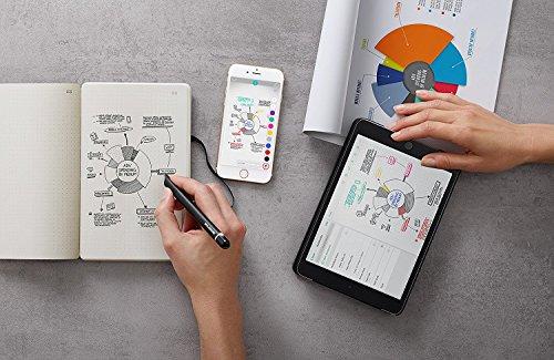 Moleskine Smart Writing Set - Kit de Tableta de Papel y Bolígrafo Stylo, Negro