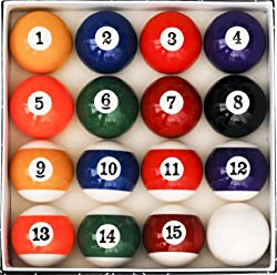 Five Best Pool Balls Reviews and Buyer's Guide for 2019