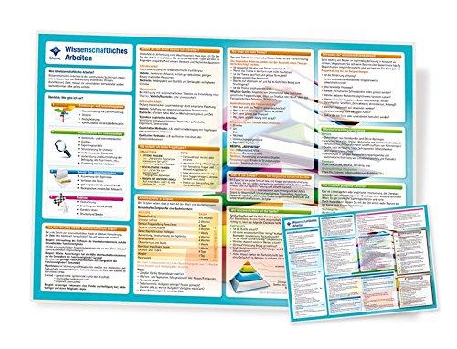 Wissenschaftliches Arbeiten: DIN A4, laminiert