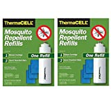 Thermacell Camping Personal Care Products