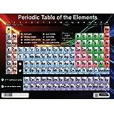 Sumbox - Poster scientifico educativo con la tavola periodica degli elementi