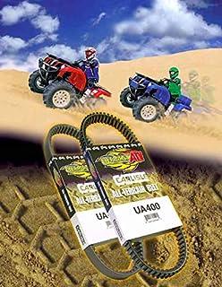 Suchergebnis Auf Für Motorrad Antriebsriemen 100 200 Eur Antriebsriemen Antrieb Getriebe Auto Motorrad
