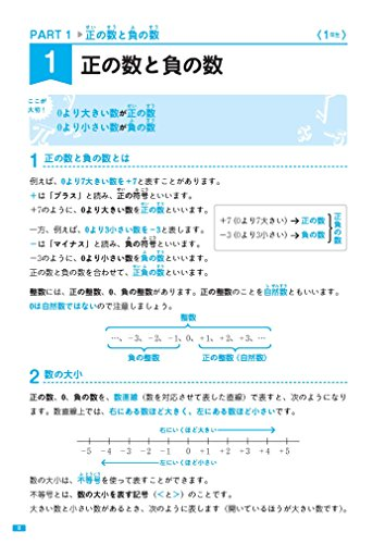 かんき出版『中学校3年間の数学が1冊でしっかりわかる本』