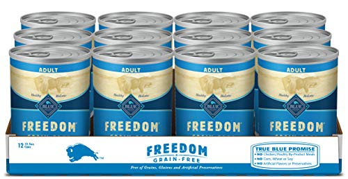 Blue Buffalo Canned Dog Food Recall