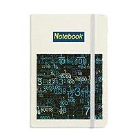 デジタル・科学・技術・小数のイラスト ノートブッククラシックジャーナル日記A 5