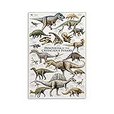 KFMD Poster dinosaure Encyclopédie pour enfants - Poster décoratif sur toile - Art mural - Pour salon, chambre à coucher - 60 x 90 cm