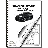 Audi Q7, Typ 4L (05-15) Instandhaltung, Inspektion, Wartung - Reparaturanleitung