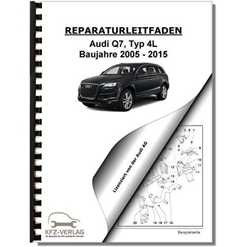 Audi Q7, Typ 4L (05-15) Heizung, Lüftung, Klimaanlage - Reparaturanleitung