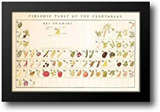 Periodic Table of Vegetables 43x29 Framed Art Print by Weissman, Naomi