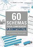 60 schémas pour comprendre la comptabilité - Bilan, immobilisations, TVA, paie, impôts ...