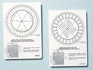 Weems & Plath Marine Navigation Course and Leg Identifier for Search and Rescue