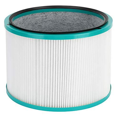 mejor purificador de aire fabricante Vipxyc