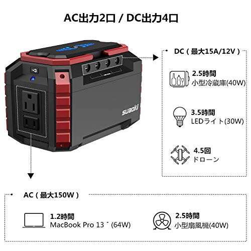 suaoki(スアオキ)『ポータブル電源(S270)』