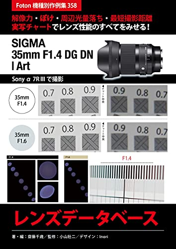 SIGMA 35mm F14 DG DN Art Lens Database: Foton Photo collection samples 358 Using Sony a7R III (Japanese Edition)
