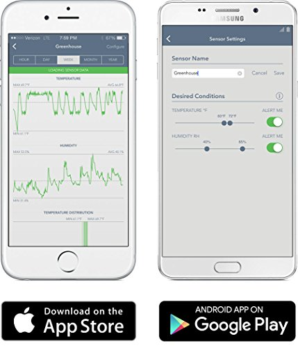 Product Image 6: SensorPush Wireless Thermometer/Hygrometer for iPhone/Android – Humidity & Temperature Smart Sensor with Alerts. Developed and Supported in The USA