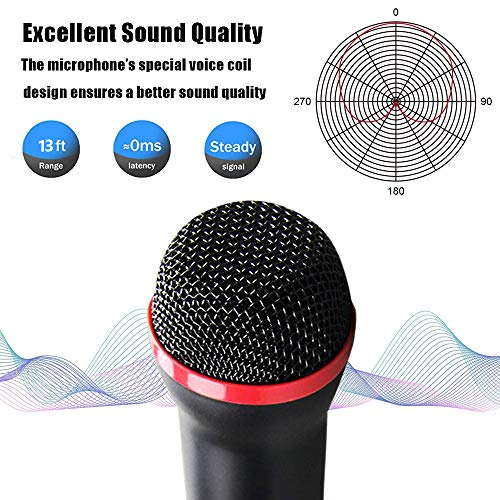 4 Meter Wired USB Microphone for Rock Band or Guitar Hero (PS2, PS3, Nintendo Switch, Wii, Xbox 360, PS4, PC)