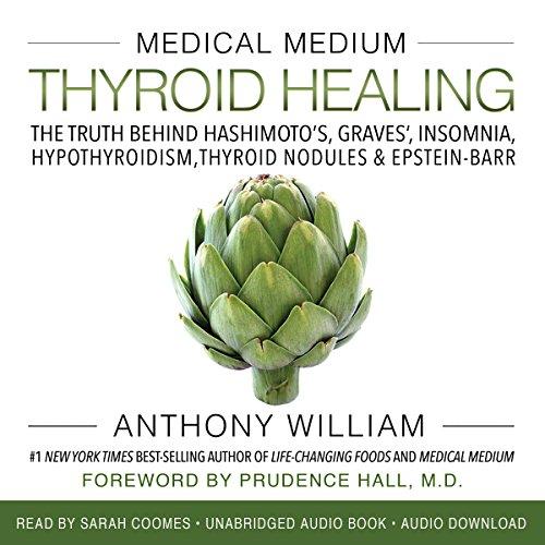 Abnormal thyroid symptoms