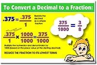 数学:変換を小数点A Fraction、教室ポスター