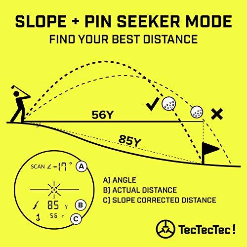 ゴルフレーザー距離計距離測定器距離計測器高低差保証2年傾斜モード精度±1YtectectecVPRO500Sテックテック104×72×41mm