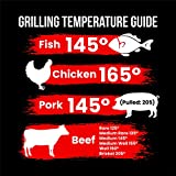 Meat Internal Temperature Guide Magnet, 9 x 9 Inches, Outdoor Quality, Grilling Smoking Cooking BBQ (Red)