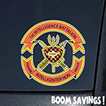 Marines USMC 1st Intelligence Battalion SSI 6