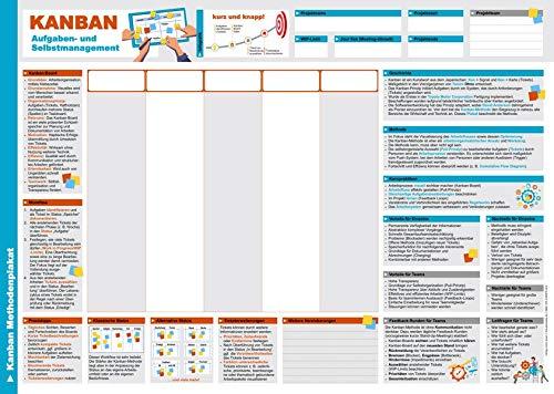 Kanban Methodenplakat und Taskboard: Einführung in die Kanbantechnik mit praktischen Taskboard