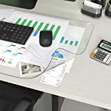 """Clear Writing Desk Pad, Heat Resistant Waterproof PVC Round Edge Durable Desk Protect Mat, Anti-Static Writing Mat-23.6''x13.7"""" Table Protector"""
