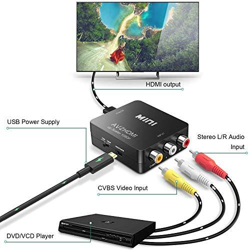RCA zu HDMI Konverter, FAERSI 1080P Mini RCA Composite CVBS AV zu HDMI Video Audio Konverter zur Unterstützung von PAL/NTSC mit USB Ladekabel für PC Laptop Xbox PS4 TV VHS VCR DVD Camera Projektor