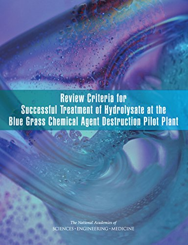 Review Criteria for Successful Treatment of Hydrolysate at the Blue Grass Chemical Agent Destruction Pilot Plant (English Edition)