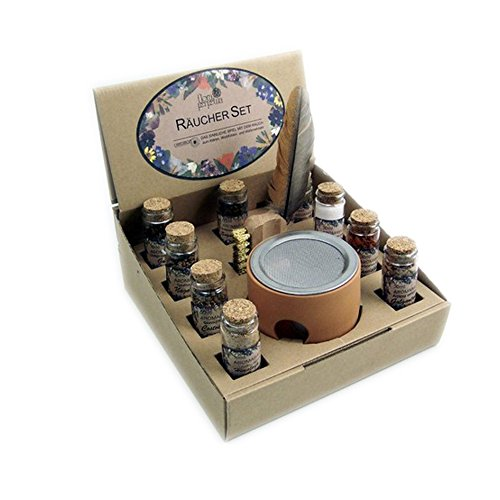 Räucherset für den Einsteiger enthält Räucherstövchen Zylinder klein mit Edelstahlsieb und Teelicht im Glas, Reinigungsbürste, Feder, sowie 9 x 30ml Räucherwerk und eine Anleitung