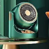 Mini Calentador Escritorio, Elemento Calefactor CeráMico Ptc, Calentamiento RáPido En 3 Segundos, ConmutacióN FríO Y Calor, Universal En Todas Las Estaciones,Green Can Rotated