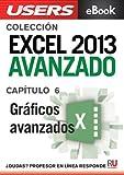 Excel 2013 Avanzado: Gráficos avanzados (Colección Excel 2013 Avanzado nº 6)