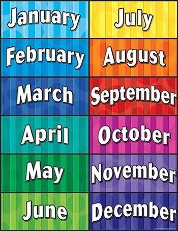 Tableau des mois de l'année