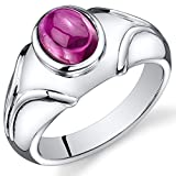Peora Mens Created Ruby Cabochon Ring Sterling Silver 3.00 Carats Size 9