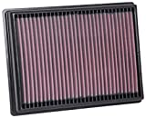K&N Filtre à air Focus IV 1.0 & 1.5 (INCL 2.0 Diesel 2018-(33-3131), Rouge
