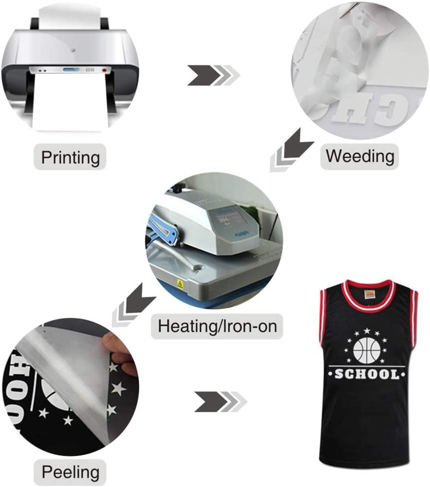 HTV Heat Transfer Vinyl Bundle Easy to Cut and Weed for DIY Design FANGZHIDI 18 Sheets 10in x 12in Iron-on Craft PU Vinyl